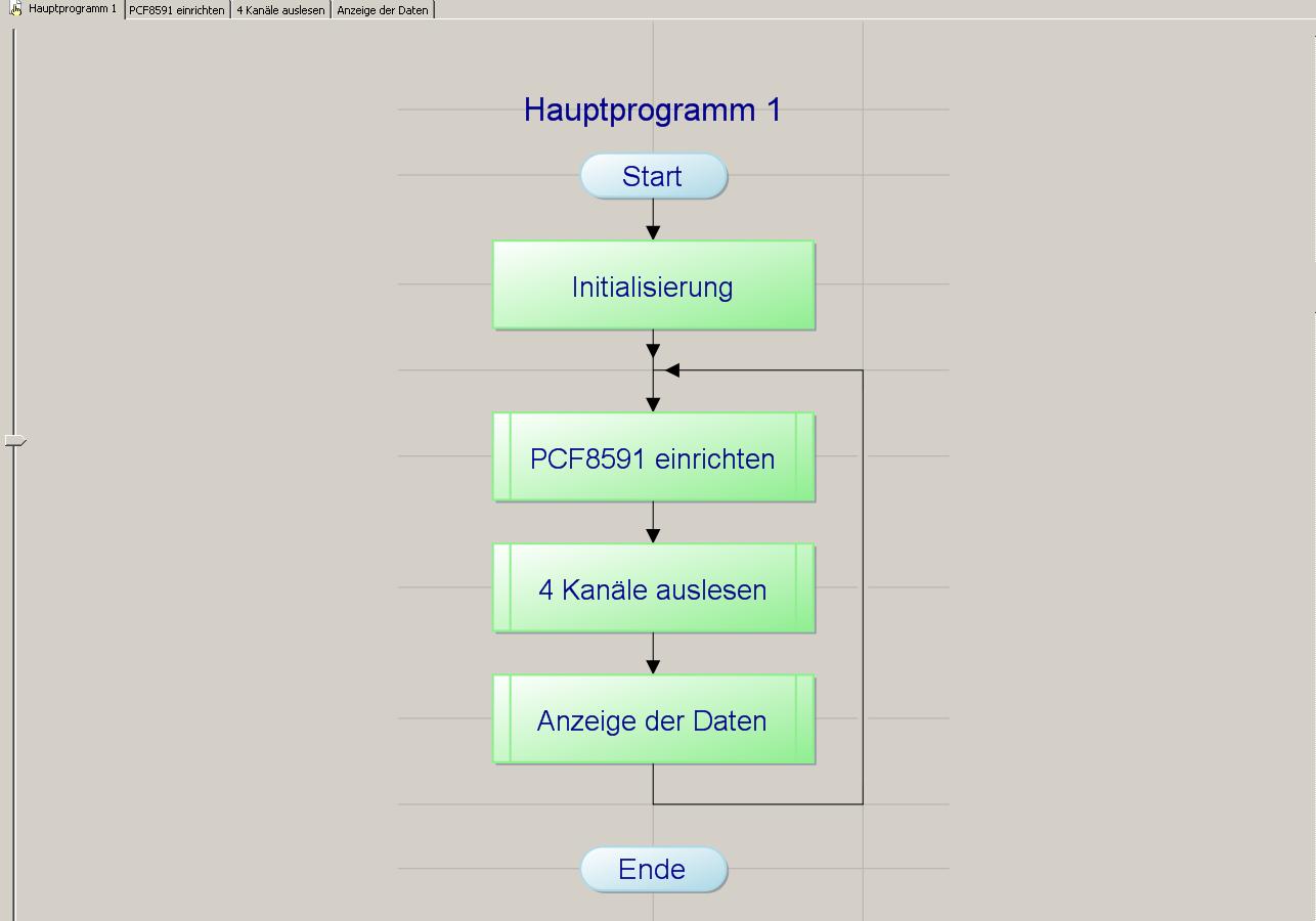 Großartig Pap Vorlage Bilder - Entry Level Resume Vorlagen Sammlung ...